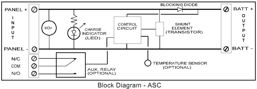 asc charge controllers