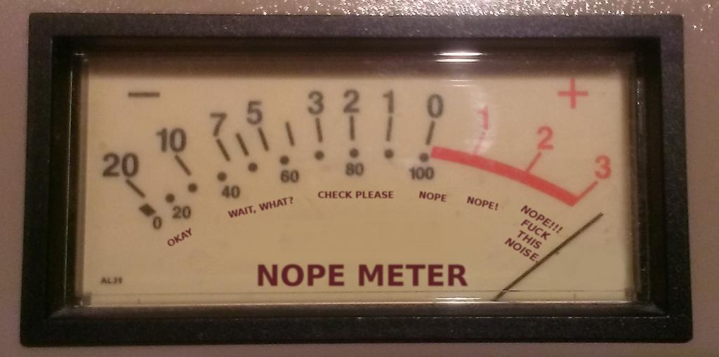 NopeMeter
