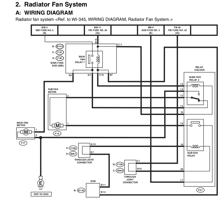2014 Subaru Forester Fan Relay Diagram For The Rest Of Us – KG4CYX | Wrx Relay Fan Wiring Diagram |  | KG4CYX